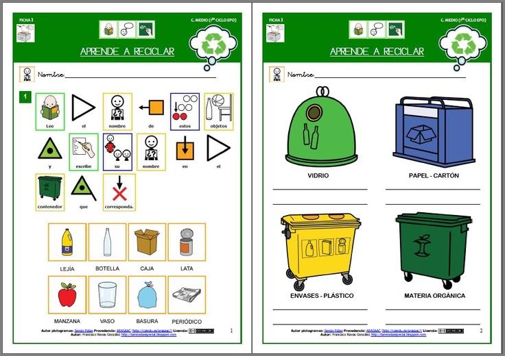 Materiales aprende a reciclar actividad para aprender a - Contenedores de reciclar ...