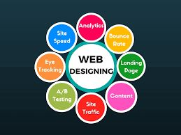 Web Designing In Meerut Top rated Web Designing In Meerut, Excellent Web Designing Service In Meerut.