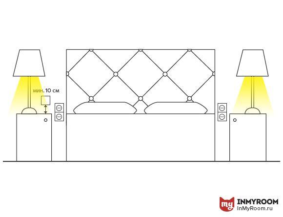 На какой высоте повесить лампы над прикроватными тумбами, нужны ли бра и торшер у туалетного столика – подробно рассказываем о размещении осветительных приборов в спальне