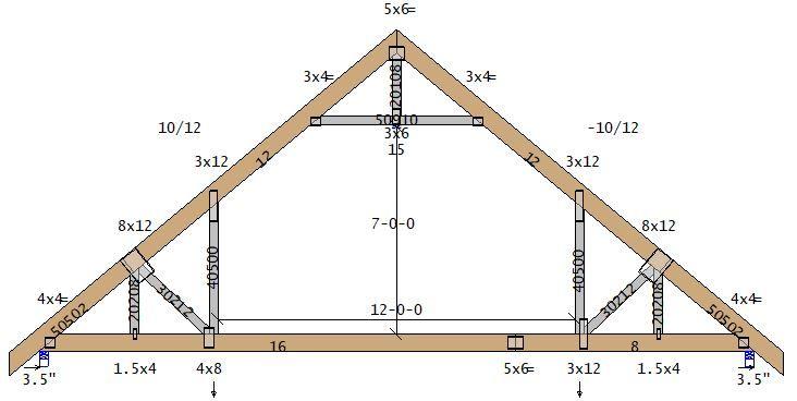 Room In Attic Truss 30 Feet In 2020 Attic Truss Roof Trusses Attic Storage