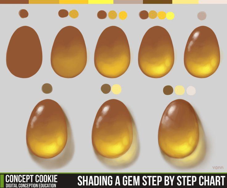 Pintar y sombrear una gema. Y montones de tutoriales!!!