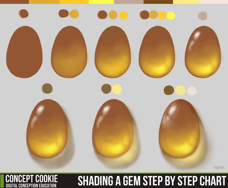 Shading a Gem Step by Step Chart by *ConceptCookie on deviantART