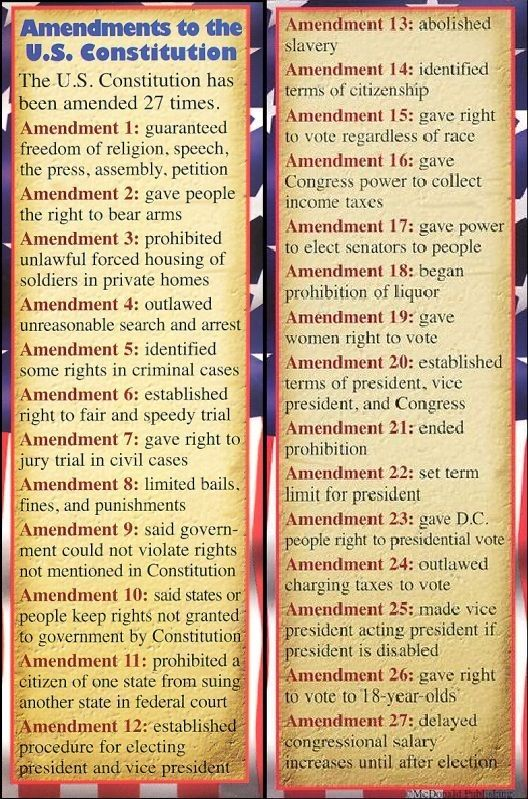 Constitutional Amendments (1-12) Constitutional Amendments (13-27) INFOWARS.COM  BECAUSE THERE'S A WAR ON FOR YOUR MIND