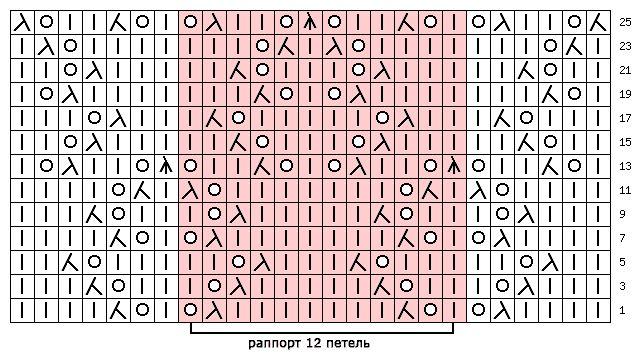 схема узора 243