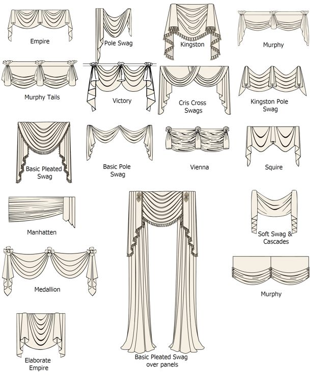 Types styles of swags valances empire pole swag for Different styles of drapes