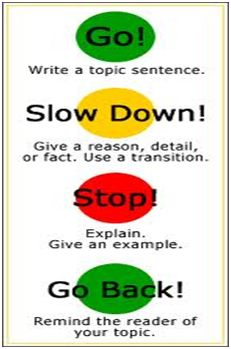34 best images about Topic/Topic Sentences on Pinterest | Topic ...