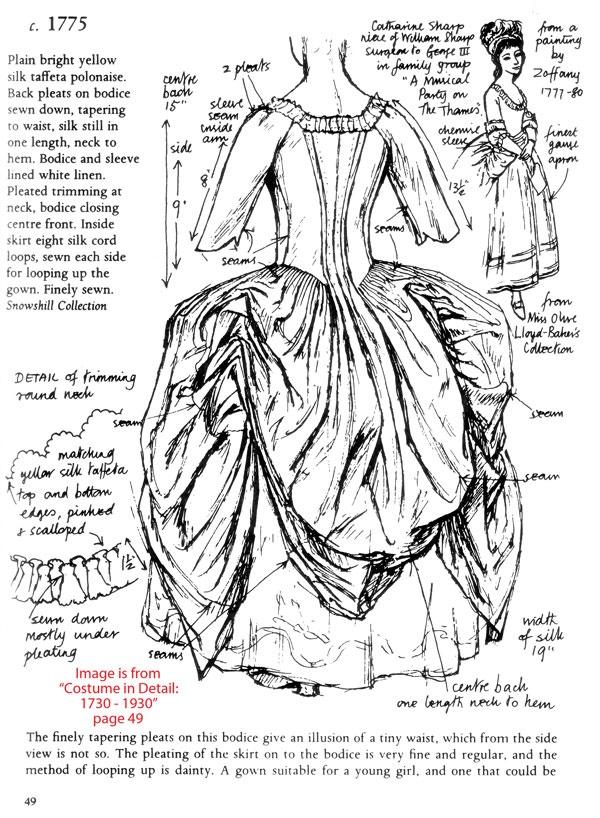 American Duchess:Historical Costuming: 1780s Revolution Dress | Historical Costuming and sewing of Rococo 18th century clothing, 16th century through 20th century, by designer Lauren Reeser