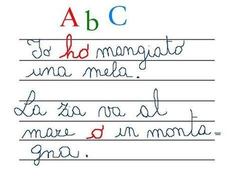 Anno o hanno? Uno degli scogli più comuni per i bambini della scuola primaria è imparare l'uso dell'h. Come possiamo aiutarli? Ecco le regole grammaticali e le strategie per superare la difficoltà divertendosi