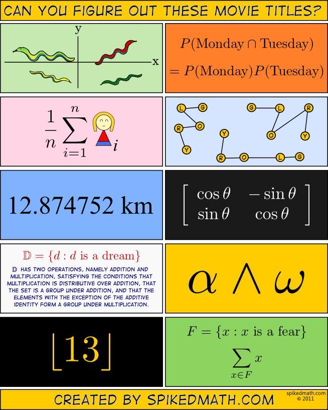 Spiked Math Comic - The Movie Math Quiz Part 2