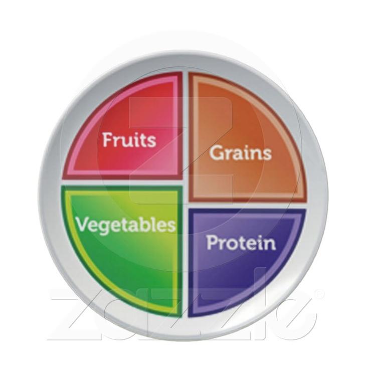 Choose My Plate Tableware Super healthy