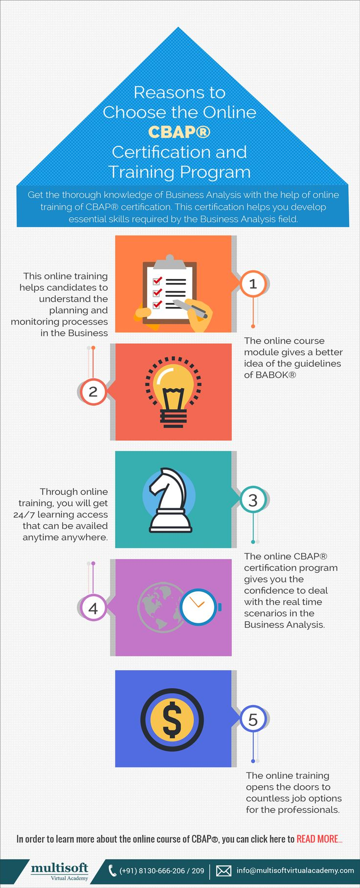 8 best online cbap certification course images on pinterest reasons to choose the online cbap certification and training program 1betcityfo Images