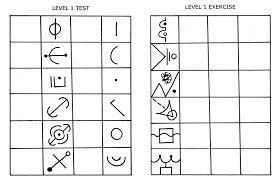 Level 1, 2, and 3 Drawing Tests and Exercises