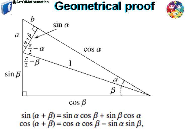 Best Mathematics Images On   Mathematics School And