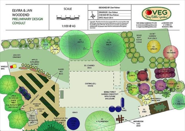 176 best permaculture images on pinterest permaculture for Landscape design courses brisbane