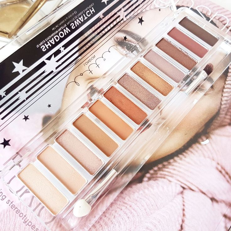 Lottie London Shadow Swatch Palette   The Rusts Collection