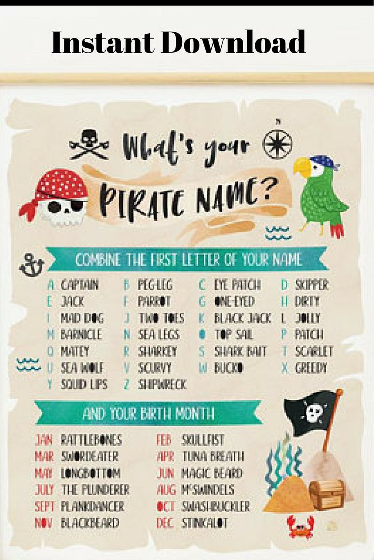 Whats your Pirate name sign, Pirate name game, Pirate sign, Pirate party sign Pirate birthday sign Printable Pirate game Pirate decorations #affiliate