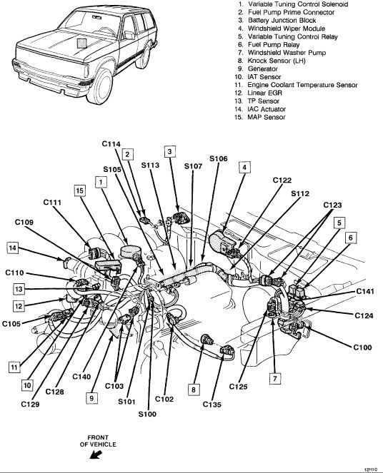 Oldsmobile Bravada Engine Diagram Replace A Fuse Oldsmobile Bravada