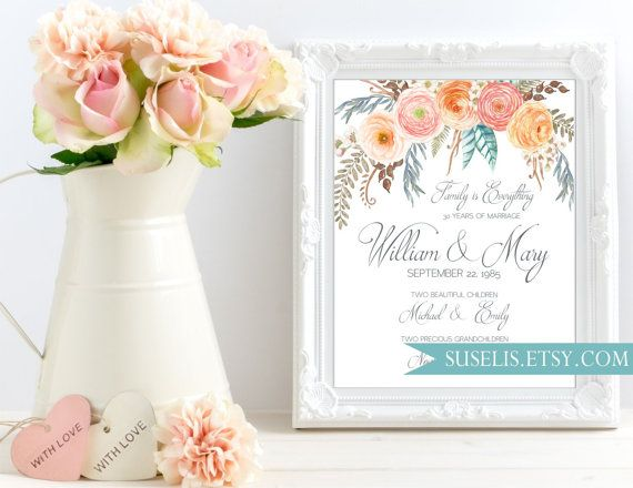 Anniversary Print Personalized Watercolor Flowers Love by Suselis