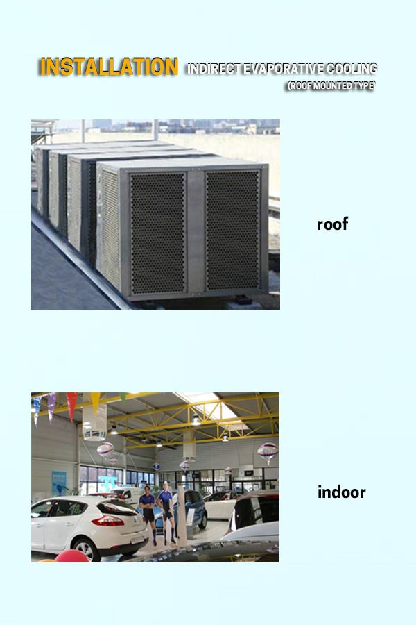 Indirect Evaporativecooling Roof Mounted Type Installation