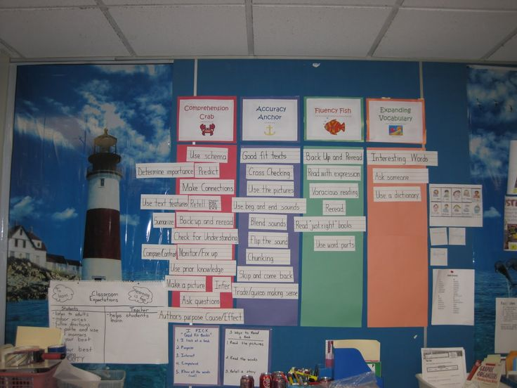 90 best images about nautical classroom theme 2012 2013 on for Bulletin board organization