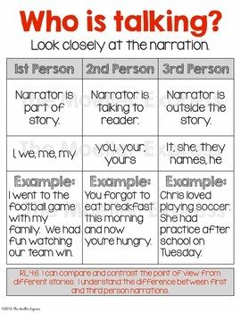 POINT OF VIEW READING POSTERS & BOOKMARKS, INTERACTIVE NOTEBOOK, CCSS - TeachersPayTeachers.com