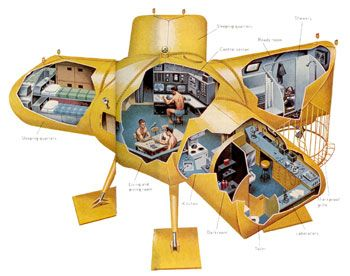 Jacques Cousteau's Conshelf II, deployed June 1963...