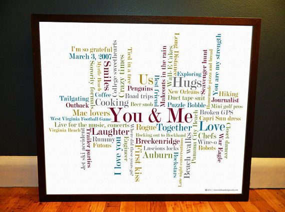Anniversary gift for men / husband  Custom Word by ForKeepsDesigns, $48.00
