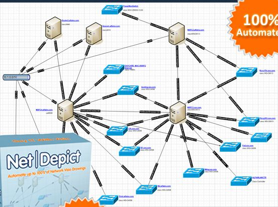 NetDepict is the only network drawing software utility that produces hyper-accurate, professional-grade Visio network diagrams of your netwo...