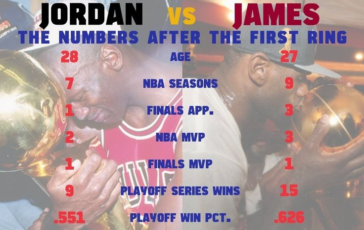 LeBron James Vs. Michael Jordan: By The Numbers