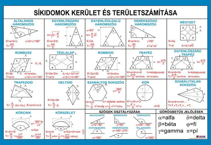 - Meló Diák Taneszközcentrum Kft fizikai kémiai taneszközök iskolai térképek