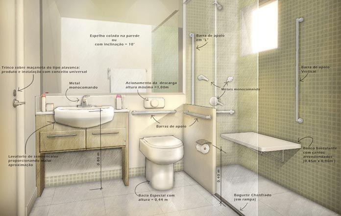 Aprenda a projetar banheiros adaptados | 44 ARQUITETURA