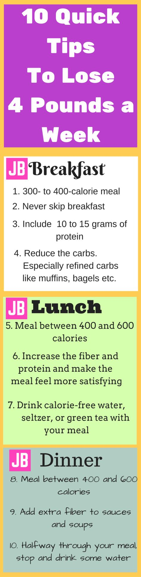 15 Quick Tips To Lose 4 Pounds a Week