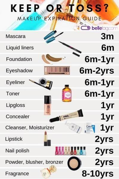 Make-up-Ablaufplan mit den Ablaufdaten Ihrer beliebtesten Schönheit