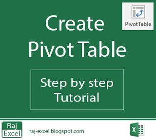 Raj Excel: Create a Pivot Table