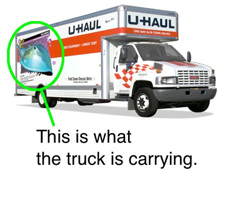 25 Best U Haul Images On Pinterest Camper Trailers Cars