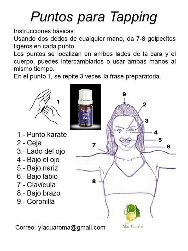 Aceites Esenciales Young Living - Acu-Aroma - Pilar Garibi : septiembre 2013