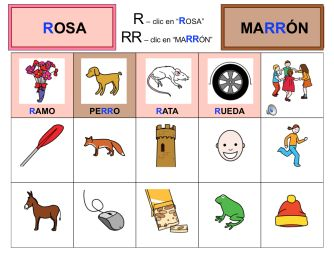 Actividad con sonido en las 60 palabras que se muestran para trabajar la discriminación del fonema vibrante.