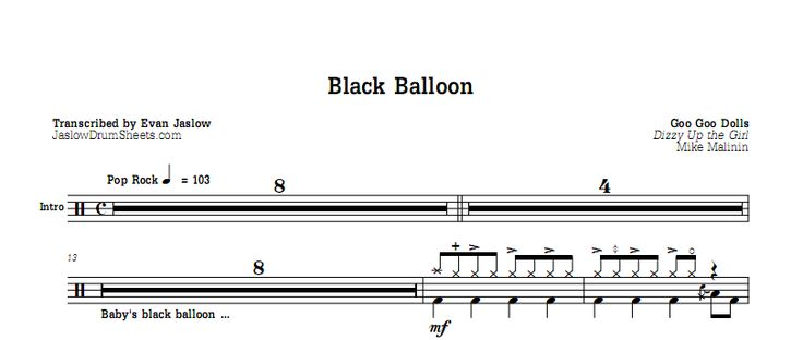 "Drum tab sheet music transcription for ""Black Balloon"" by the Goo Goo Dolls. Taken from the 1998 album Dizzy Up the Girl. Notation key included. Pop rock. Difficulty 3/5. #drums #drumsheetmusic #googoodolls"