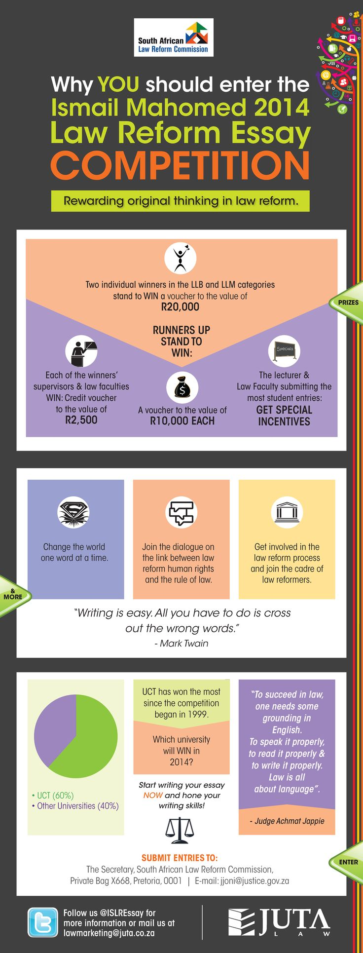 best images about legal essay writing guidelines an infographic on everything you need to know about the ismail mahomed law reform essay competition