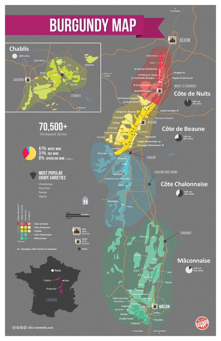 Bourgogne–benchmark Pinot Noir and Chardonnay This cool-climate region of Bourgogne (aka Burgundy) has championed site-specific wines of Pinot Noir and Chardonnay since the middle ages. The famed regi