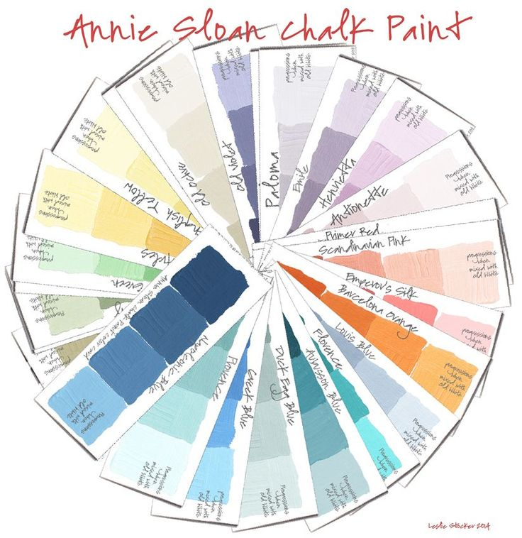 Annie Sloan Chalk Paint Color Wheel. Color+ Old White = Tints. Different amounts of Old White (or Pure White) combined with a color will yield a progression. This is helpful in extending your ran...