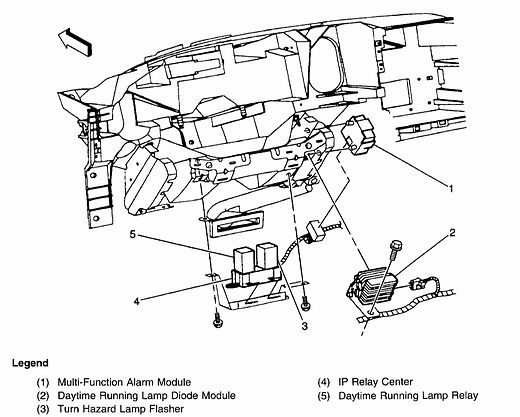 chevy tahoe fuse box diagram  p chevy