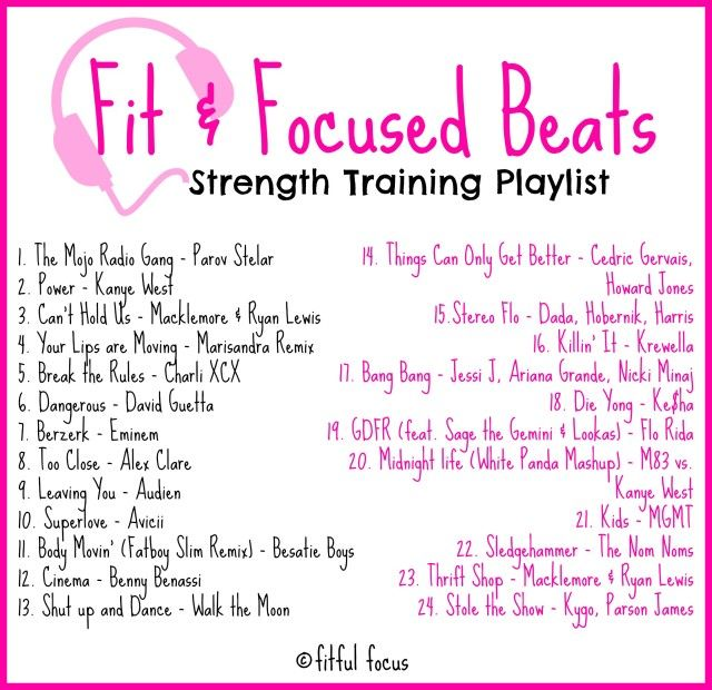 Fit & Focused Beats Strength Training Playlist via @FitfulFocus #workout #fitness #music