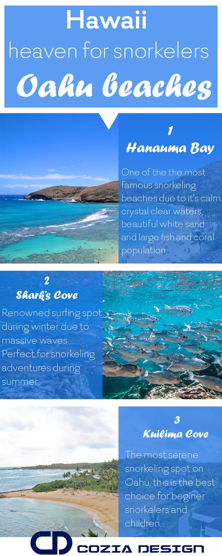 One of the most popular tourist destinations in Hawaii Hanauma Bay is the perfect getaway for a snorkeling vacation.