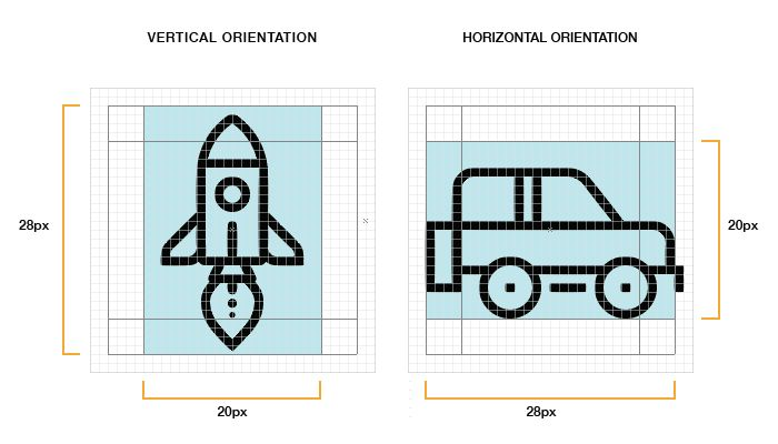 vertical and horizontal orientations
