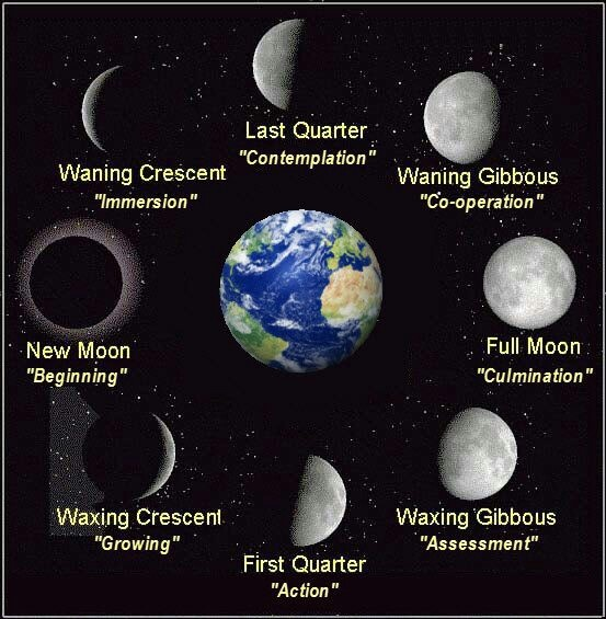 red moon meaning wicca - photo #14