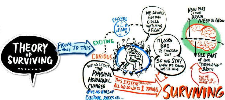 Sketches for corporate presentation | TAK-TIK graphic recording