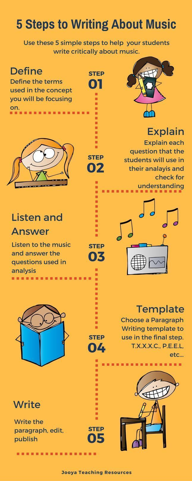 199 best music class writing and reading images on pinterest try my 5 step process for getting students to write critically and analytically about the music buycottarizona