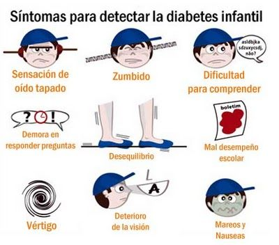 Como Detectar La Diabetes