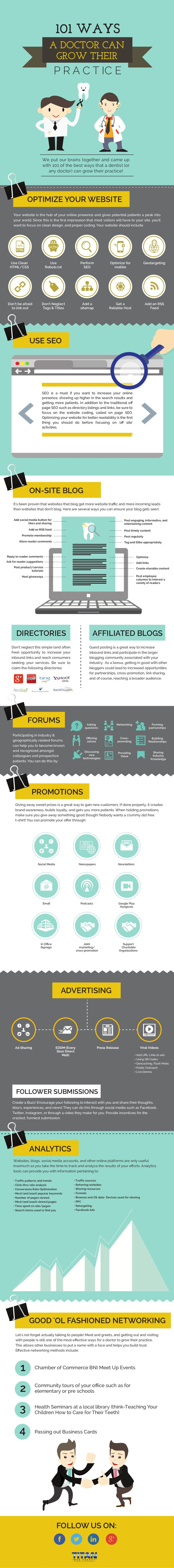 101 Ways a Doctor Can Grow Their Practice, Infographic by Titan Web Agency via slideshare